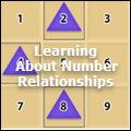 Learning-about-number-relationships